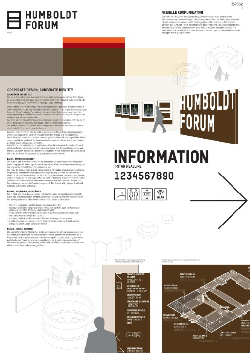 Kusus + Kusus Architekten BDA, Humboldt Forum